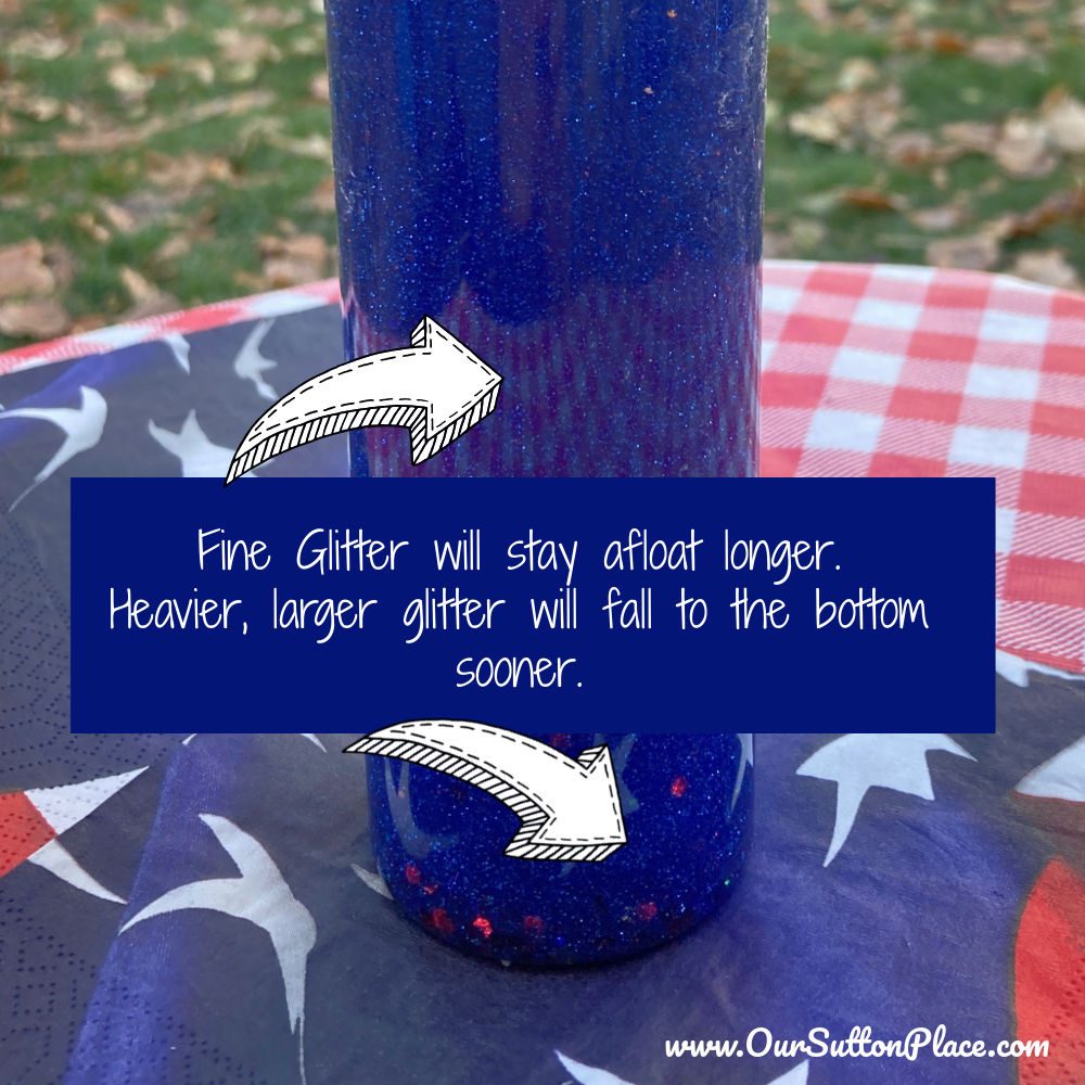 diagram showing how the fine glitter will float and the heavier glitter will sink